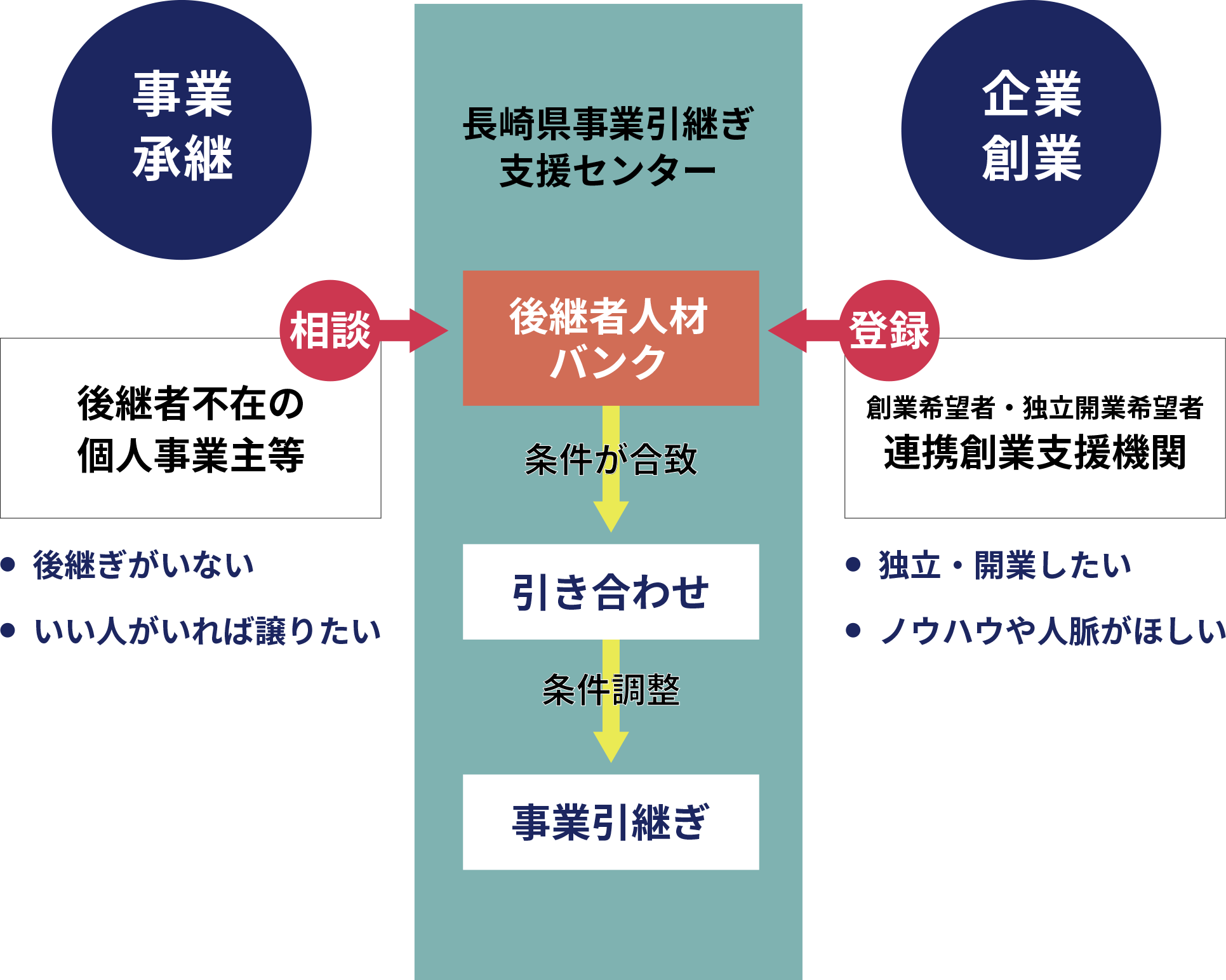 hikitsugi_hyou2